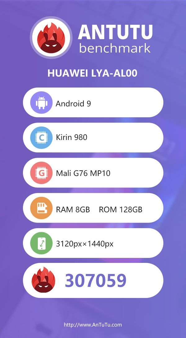 Тесты показали производительность Huawei Mate 20 Pro – фото 5