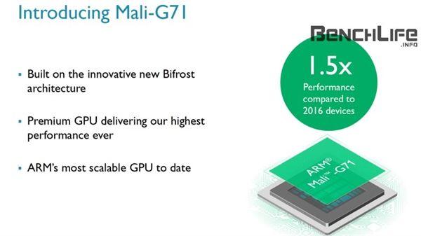 Видеоускоритель Mali-G71 на 40% мощнее, на 20% энергоэффективнее, чем Mali-T880 и сможет конкурировать с видеокартами ноутбуков среднего уровня – фото 1