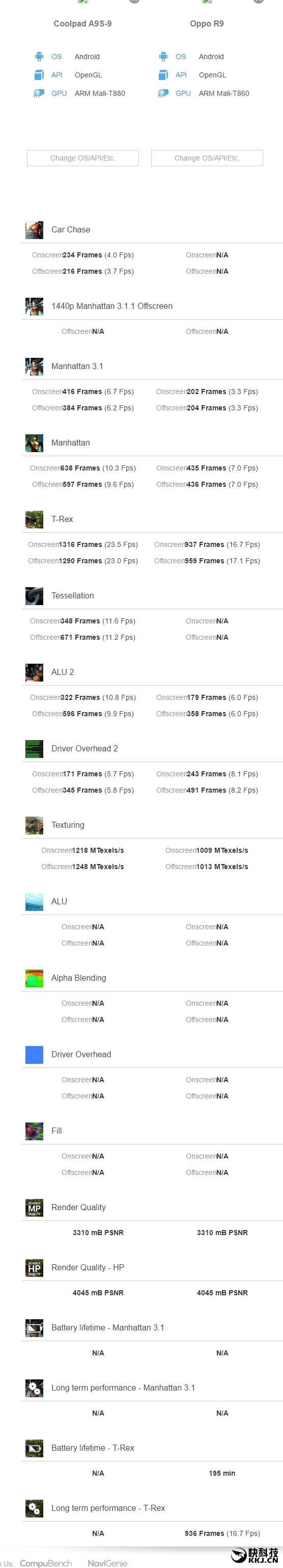 Helio P20 (МТ6757) дебютирует в 5,5-дюймовом смартфоне Coolpad A9S-9 – фото 2