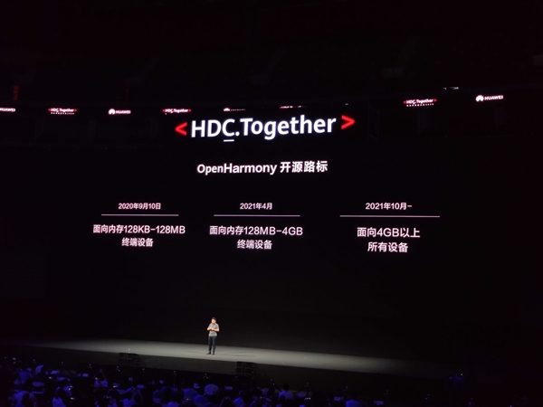 Прощай, Android! Huawei перейдет на выпуск смартфонов с Harmony OS (Hongmeng OS) – фото 2