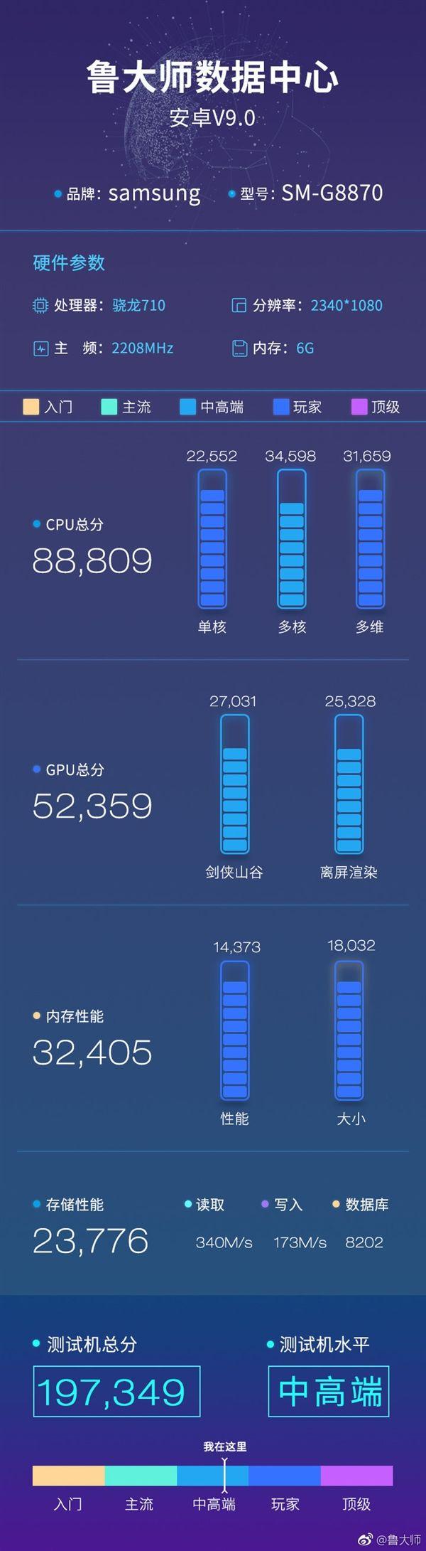 Опубликованы характеристики Samsung Galaxy A8s – фото 2