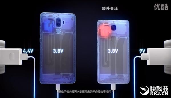 Huawei Mate 9 хвастается на видео быстрой зарядкой – фото 2