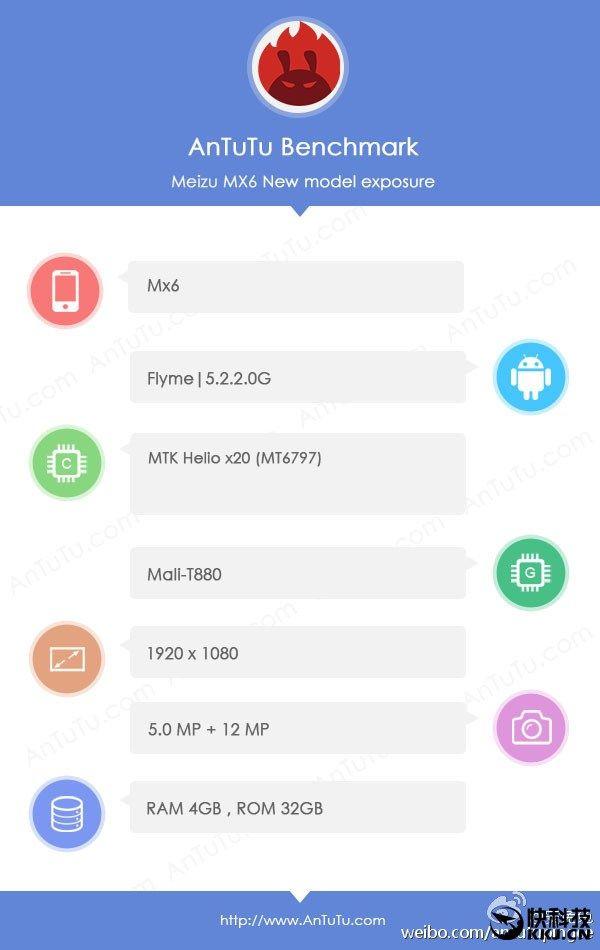 Meizu MX6: спецификации по данным AnTuTu, дата релиза и очередные слухи о цене – фото 3