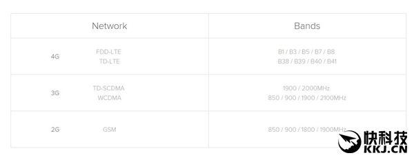 Xiaomi Redmi Note 3 дебютировал в Индии и получил Snapdragon 650 вместо Helio X10 – фото 3