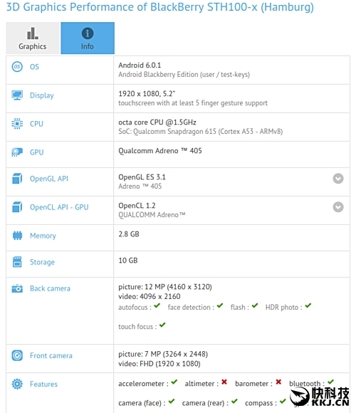 BlackBerry Hamburg (STH100-x) станет самым дорогим смартфоном с процессором Snapdragon 615 – фото 2
