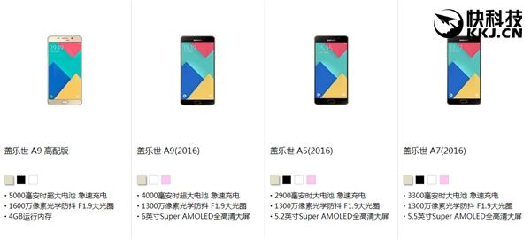Samsung Galaxy A8 (2016) с процессором Exynos 7420 протестировали в бенчмарке Geekbench – фото 1