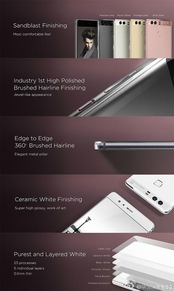 Huawei P9 и P9 Plus: характеристики, цены и краткие итоги – фото 4
