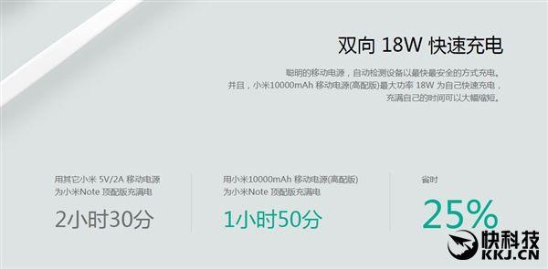 Новый павербанк от Xiaomi на 10000 мАч обзавелся разъемом USB Type-C – фото 4