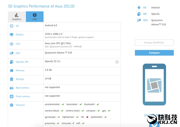 Asus ZenFone 3: бенчмарк раскрыл характеристики двух версий смартфона – фото 3