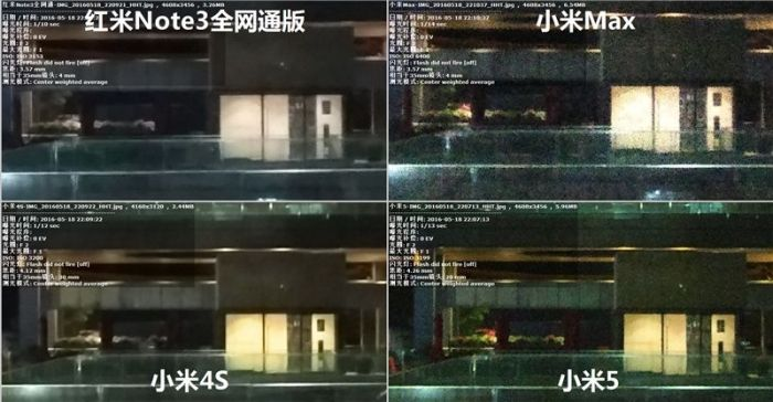 Xiaomi Redmi Note 3, Mi Max, Mi4S и Mi5 в сравнении работы основных камер – фото 4