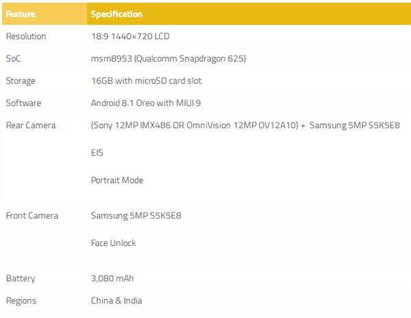 Xiaomi Redmi S2: бюджетный с вытянутым экраном и двойной камерой – фото 2