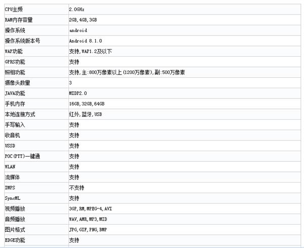 Xiaomi Redmi 6: изображения и характеристики с сайта TENAA – фото 2