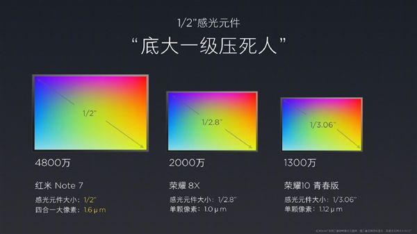 Анонс независимого Redmi Note 7: в лучших традициях Xiaomi с бодрой начинкой по низкой цене – фото 7