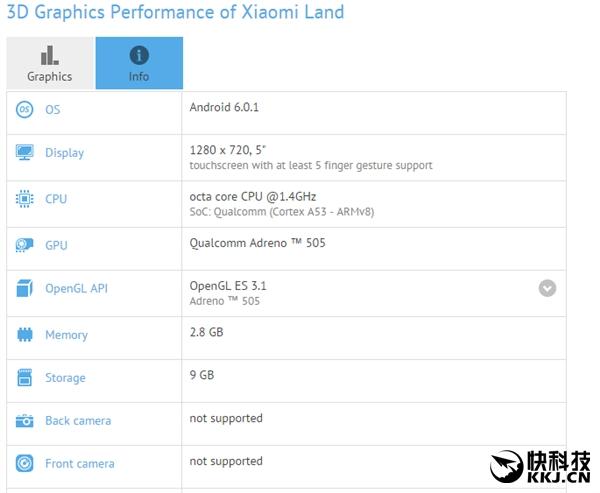 Xiaomi готовится выпустить Redmi 3A с процессором Snapdragon 435 в противовес Meizu M3 – фото 1