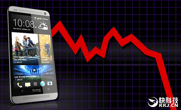 HTC One M10 Perfume не будет на MWC 2016. Компания продолжает терпеть убытки – фото 2