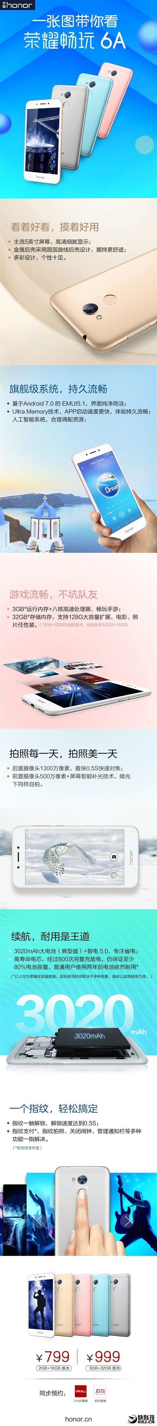 Дебют Honor 6A: 5-дюймовый дисплей, Snapdragon 430 и цена от $116 – фото 3