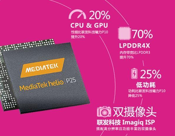 Meizu Pro 7 на базе Helio P25 — примерно так выглядит разочарование? – фото 1