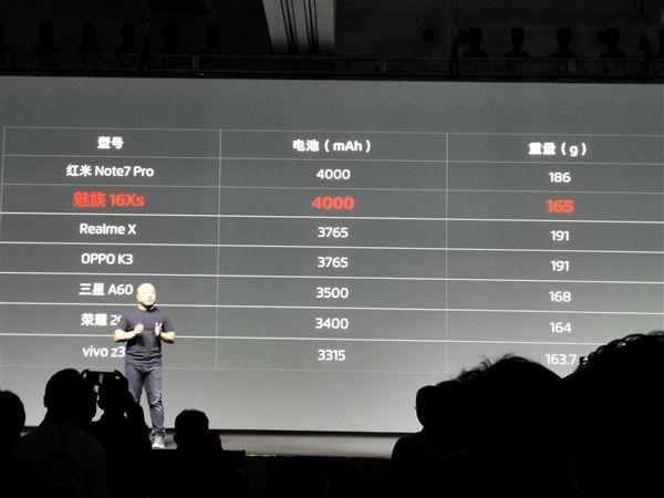 Представлен Meizu 16Xs – фото 7