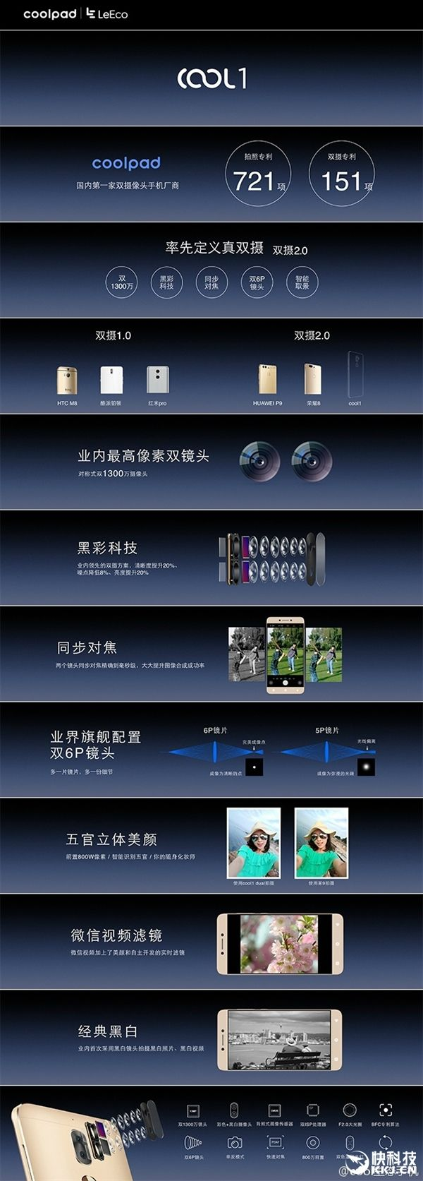 Cool1 с двумя тыльными камерами и Snapdragon 652 стоит дешевле Xiaomi Redmi Pro – фото 4