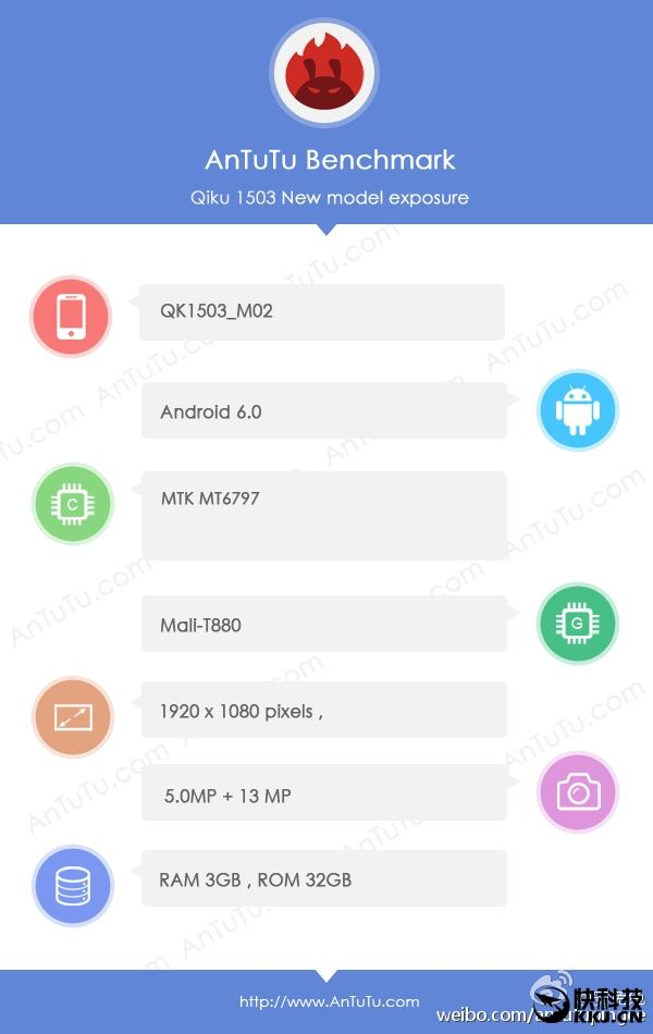 Qiku также готовит смартфон с 10-ядерным процессором Helio X20 (QK1503_M02) – фото 1