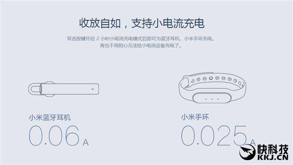 Новый павербанк от Xiaomi на 10000 мАч обзавелся разъемом USB Type-C – фото 6