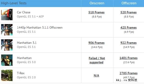 Oppo готовит смартфон на Snapdragon 660 – фото 1