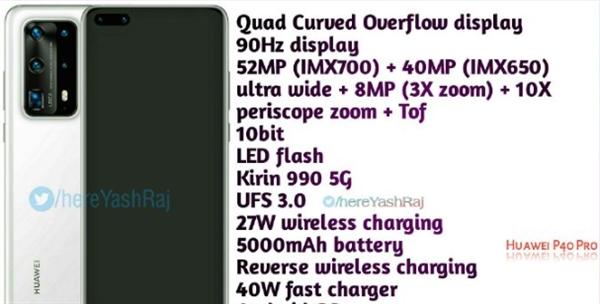 Huawei P40 Pro должен стать новым королем среди камерофонов – фото 2