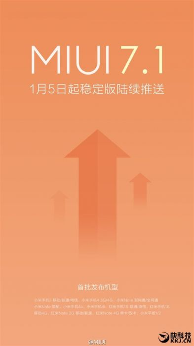 MIUI 7.1 с 5 января придет на гаджеты Xiaomi – фото 1