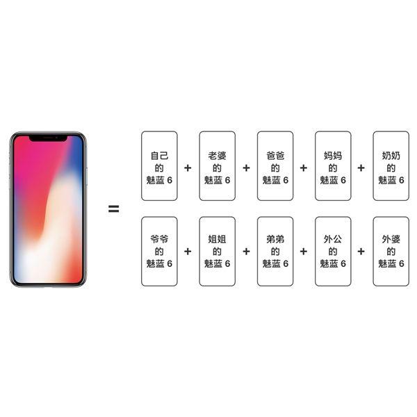За один iPhone X дадут десяток Meizu M6 – фото 3