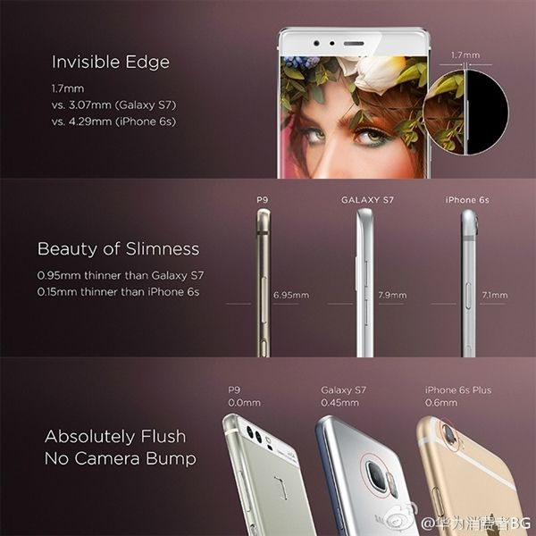 Huawei P9 и P9 Plus: характеристики, цены и краткие итоги – фото 5