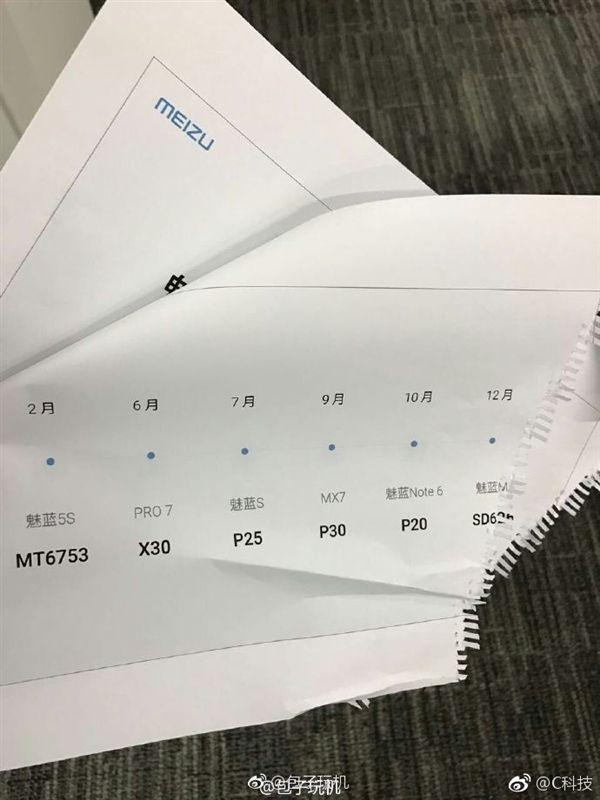Meizu готовит смартфон с Snapdragon 625 – фото 1