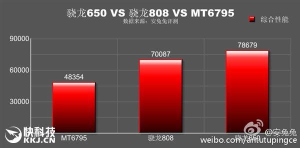 Xiaomi Redmi Note 3 Pro: официально представлена обновленная версия Redmi Note 3 с Snapdragon 650 – фото 4