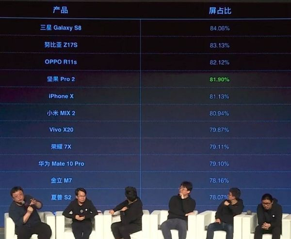 Samsung Galaxy S9 получит экран площадью 89,53% – фото 2
