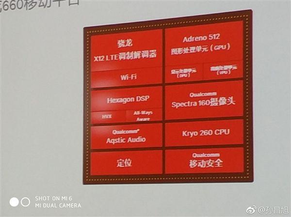 Snapdragon 660 станет самой востребованной платформой в 2017 году и только три флагмана из Китая получат Snapdragon 835 – фото 3