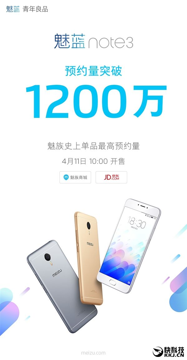 Meizu M3 Note: 12 миллионов предзаказов и 100 тысяч экземпляров за 7 минут – фото 2
