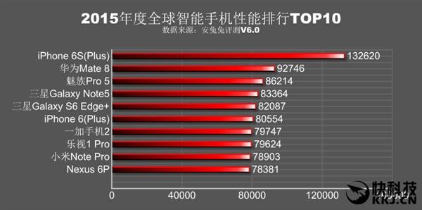 Huawei тестирует разогнанную версию Kirin 950 – фото 2