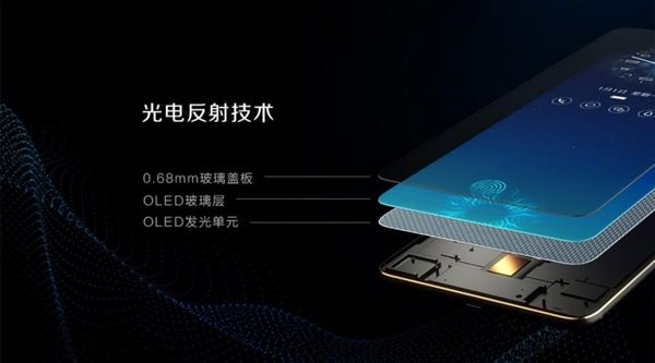 Vivo X20 Plus UD — первый смартфон со сканером отпечатков встроенным в дисплей представлен – фото 3