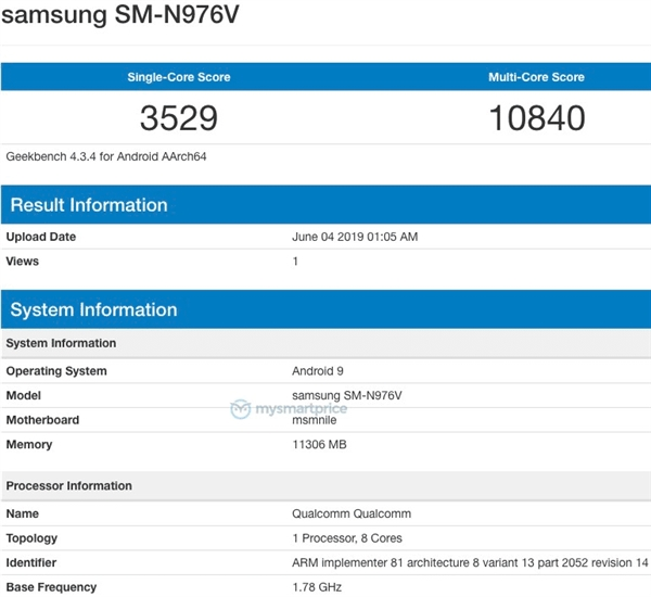 Geekbench раскрыл ключевые характеристики Samsung Galaxy Note 10 – фото 2