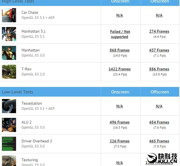 Xiaomi готовится выпустить Redmi 3A с процессором Snapdragon 435 в противовес Meizu M3 – фото 2