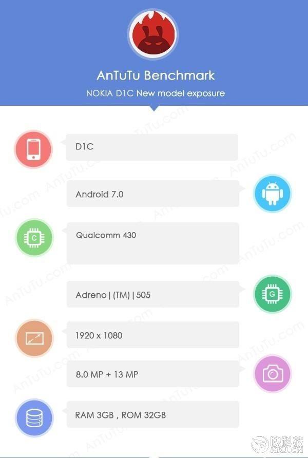 За смартфон Nokia D1C будут просить от $150 – фото 2