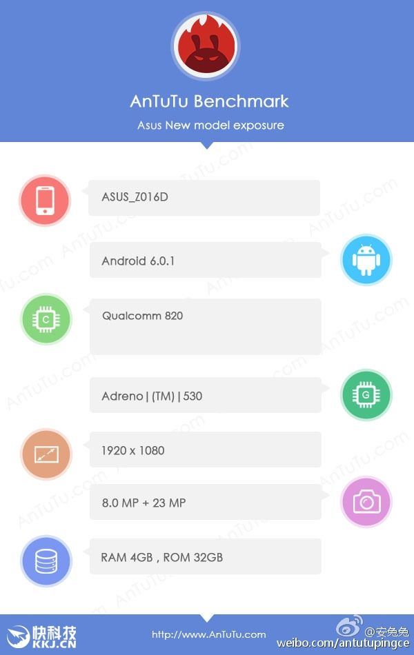 Asus ZenFone 3 Max (Z016D) с процессором Snapdragon 820 засветился в AnTuTu – фото 2