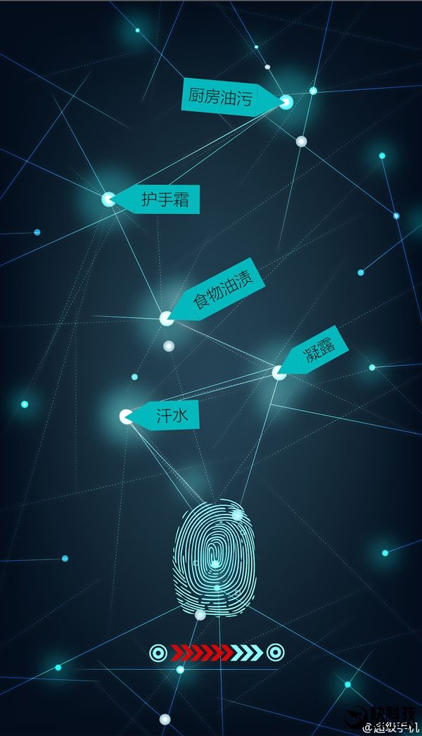 LeEco Le 2 получит ультразвуковой сканер отпечатков пальцев – фото 1