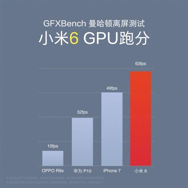 Xiaomi Mi6 с двойной камерой, Snapdragon 835 и в трех версиях дебютировал – фото 10