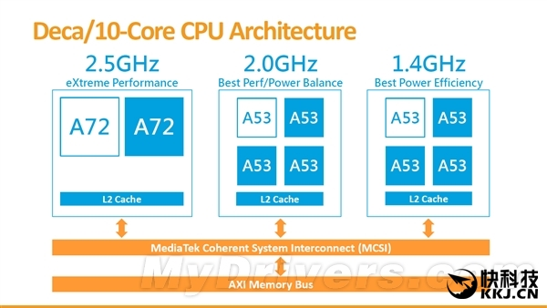 Meizu MX6 Pro или 5 Mini: утечка конфигураций неизвестной модели – фото 3