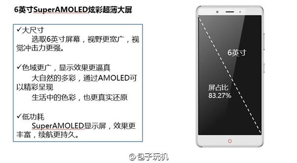Super AMOLED дисплей Nubia Z11 Max занимает более 83% площади лицевой панели – фото 1