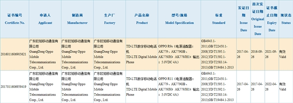 Oppo R11 получит быструю 20-ваттную зарядку – фото 2