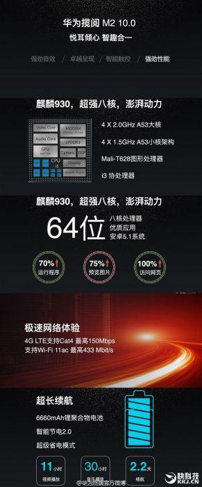 Huawei MediaPad M2 – 10-дюймовый планшет со сканером отпечатков пальцев и поддержкой стилуса – фото 3