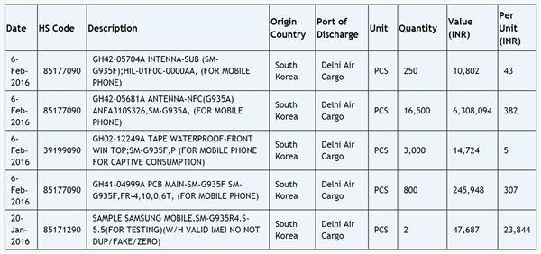 Samsung Galaxy S7 и S7 Edge получат слот для карт памяти и будут защищены по классу IP68 – фото 3