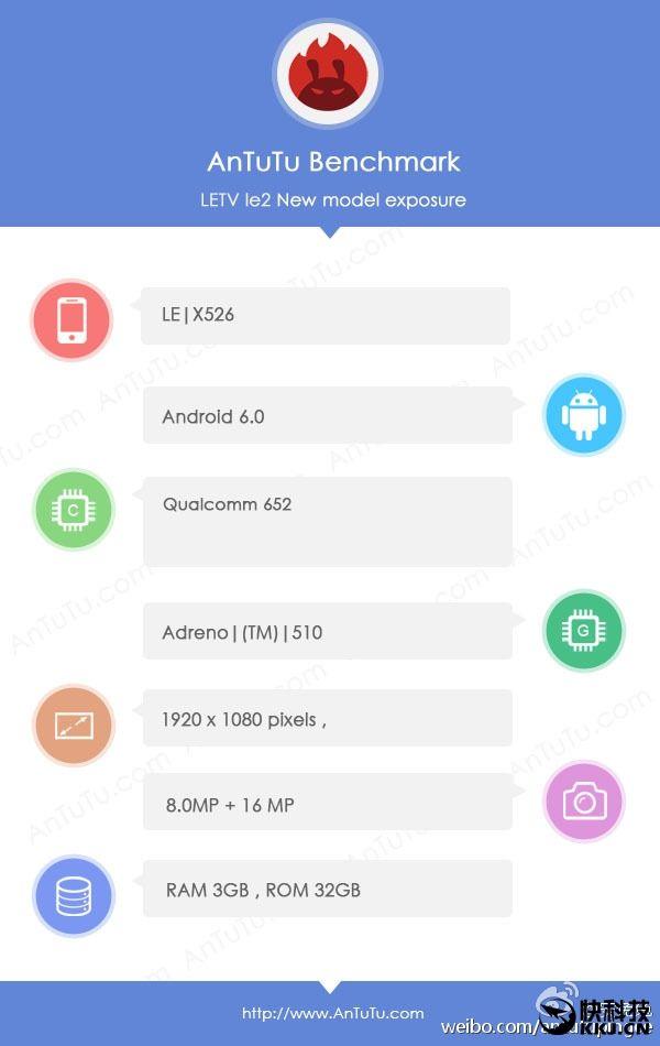 LeEco Le 2 получит модификацию с процессором Snapdragon 652 по той же цене – фото 3