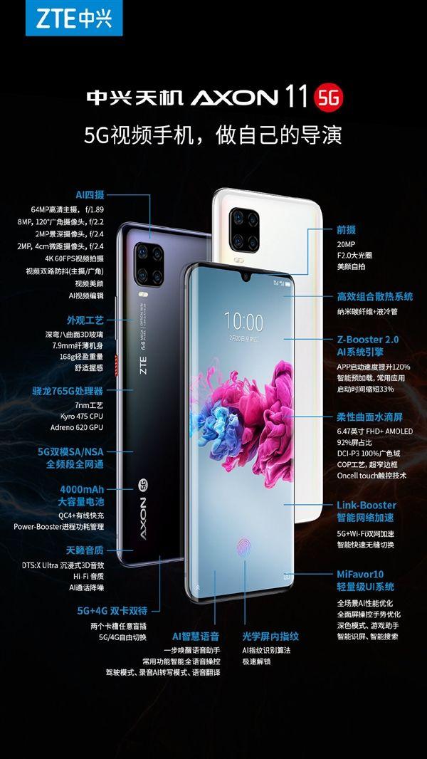 Анонс ZTE Axon 11: 5G-смартфон среднего уровня – фото 2